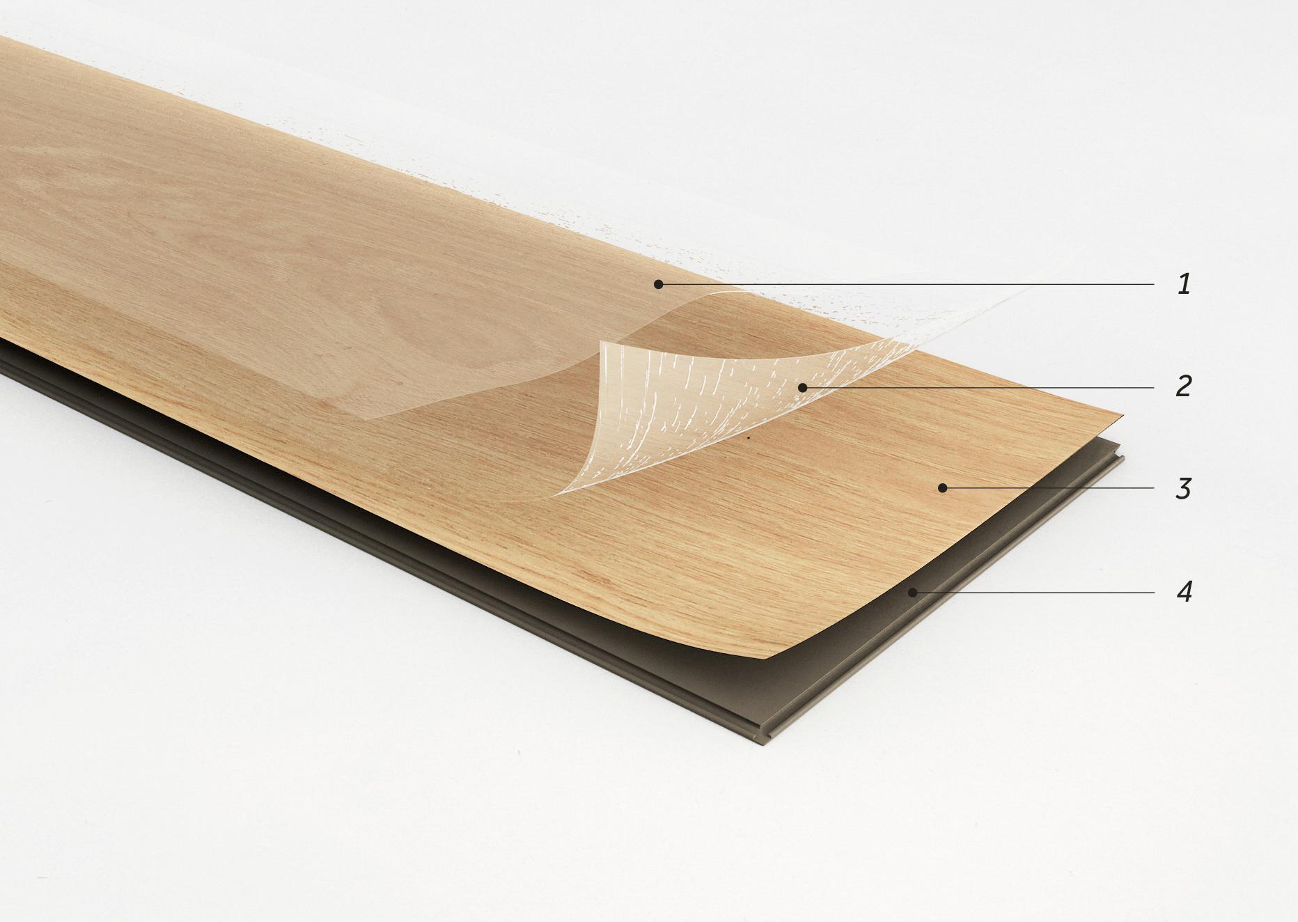 Plank_-_opbouw_-_lagen.png